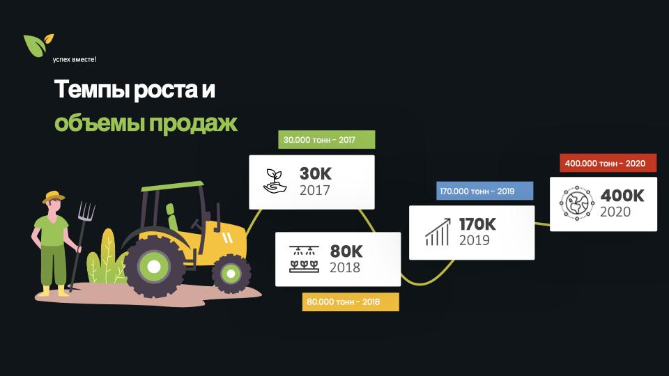 presentation_ru.009